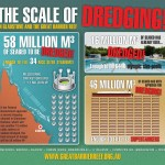 The Scale of Dredging in Gladstone and the Great Barrier Reef